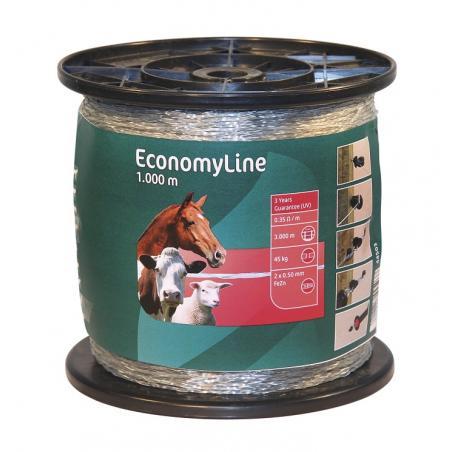 EconomyLine Mono Wire